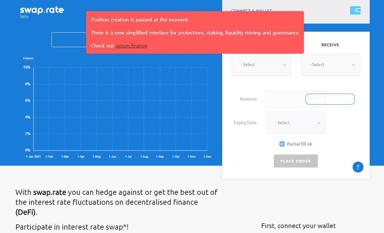 Swap Rate.PNG