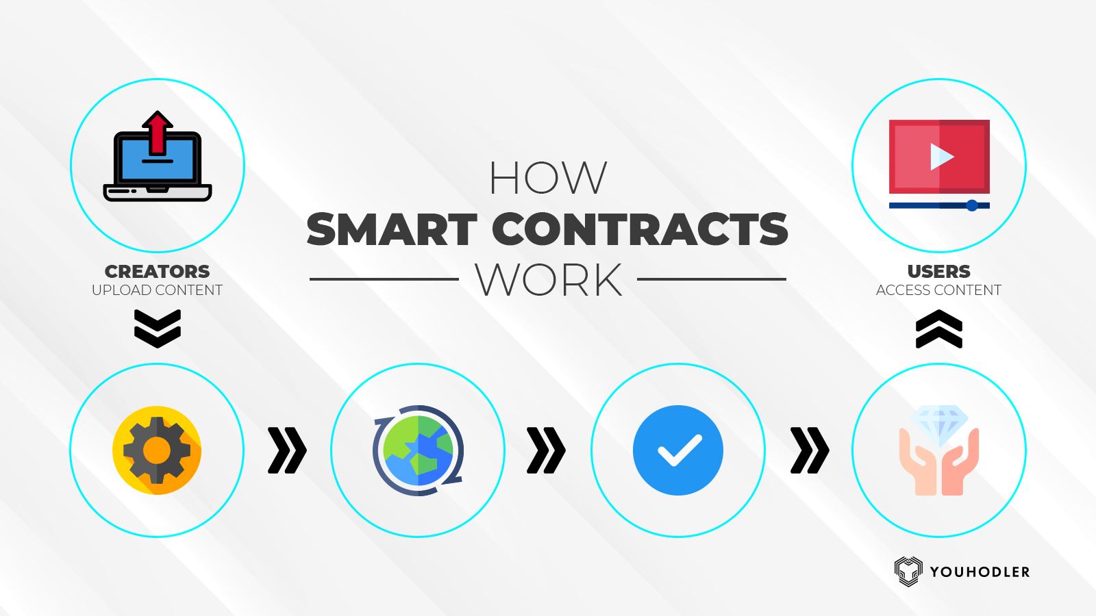 Smart Contract.jpg